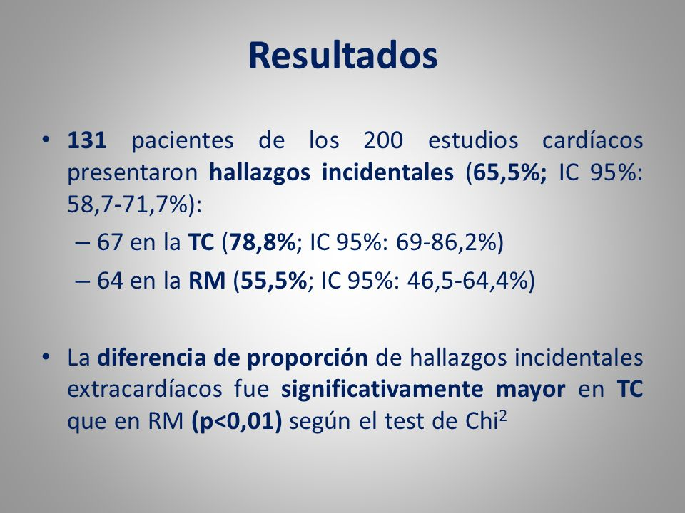 Resultados 131 pacientes de los 200 estudios cardíacos presentaron hallazgos incidentales (65,5%; IC 95%: 58,7-71,7%):