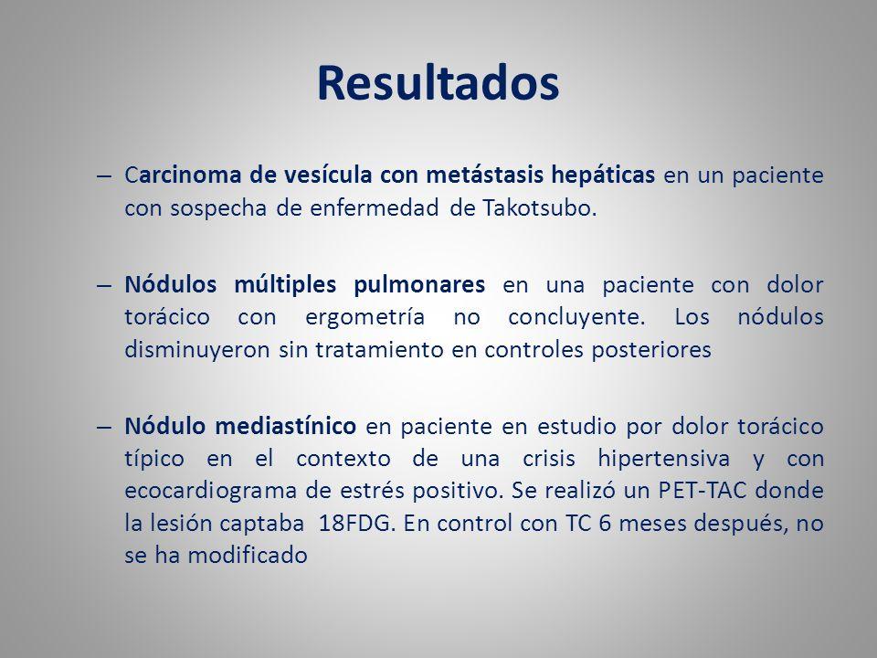 Resultados Carcinoma de vesícula con metástasis hepáticas en un paciente con sospecha de enfermedad de Takotsubo.