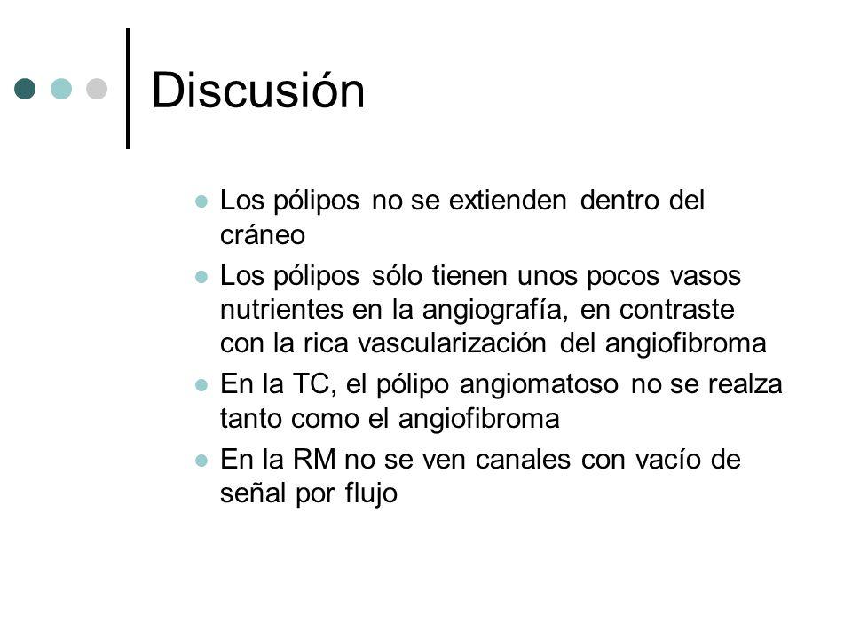 Discusión Los pólipos no se extienden dentro del cráneo