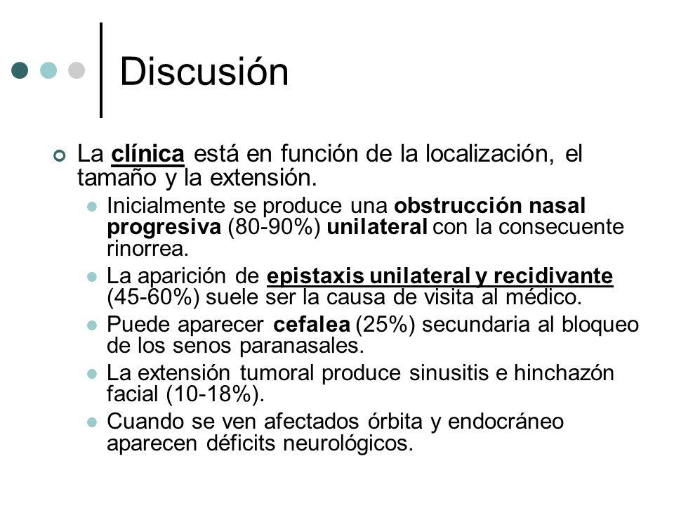 DiscusiónLa clínica está en función de la localización, el tamaño y la extensión.