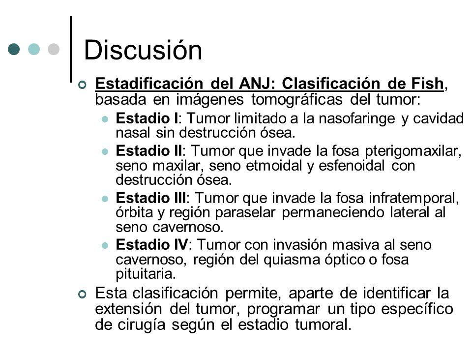 DiscusiónEstadificación del ANJ: Clasificación de Fish, basada en imágenes tomográficas del tumor: