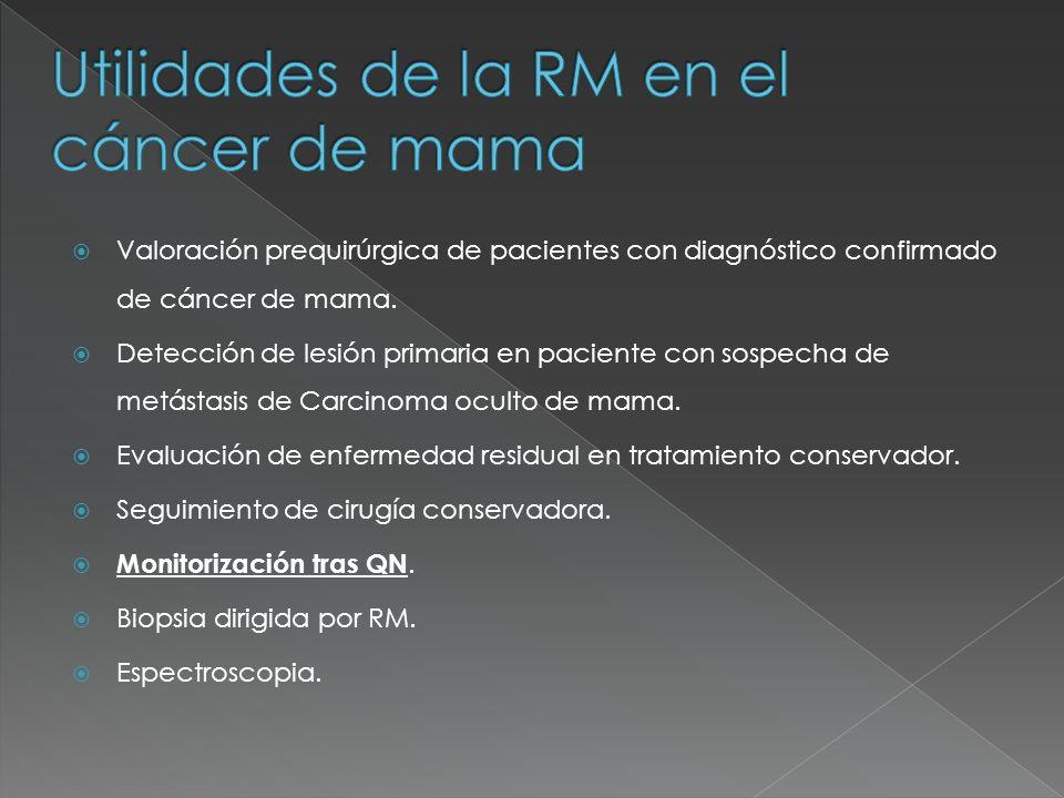 Utilidades de la RM en el cáncer de mama
