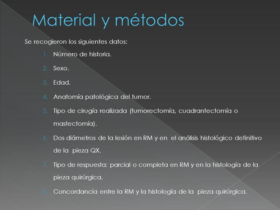 Material y métodos Se recogieron los siguientes datos: