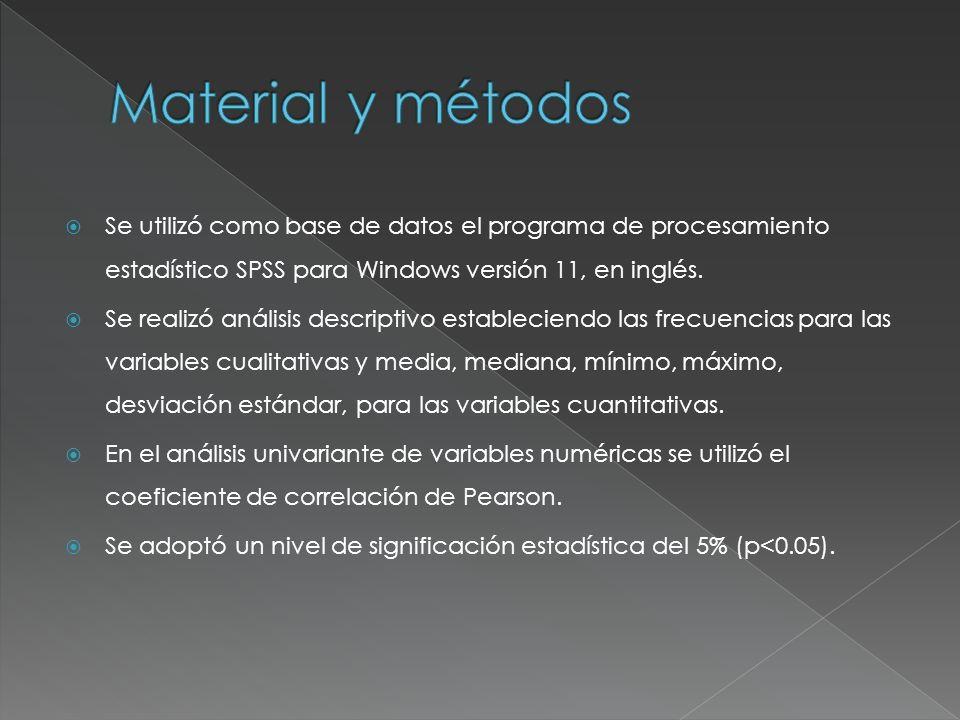 Material y métodos Se utilizó como base de datos el programa de procesamiento estadístico SPSS para Windows versión 11, en inglés.
