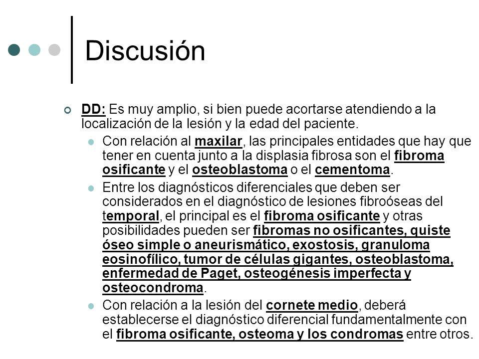 Discusión DD: Es muy amplio, si bien puede acortarse atendiendo a la localización de la lesión y la edad del paciente.
