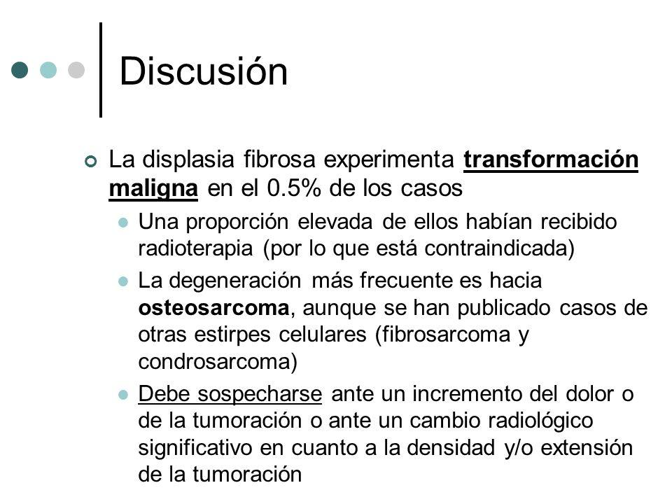 Discusión La displasia fibrosa experimenta transformación maligna en el 0.5% de los casos.