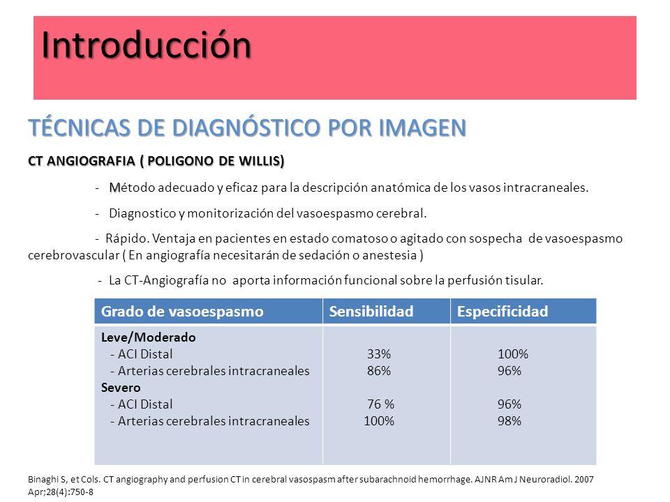 Introducción TÉCNICAS DE DIAGNÓSTICO POR IMAGEN Grado de vasoespasmo