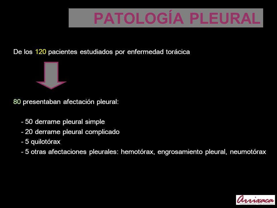 PATOLOGÍA PLEURALDe los 120 pacientes estudiados por enfermedad torácica. 80 presentaban afectación pleural: