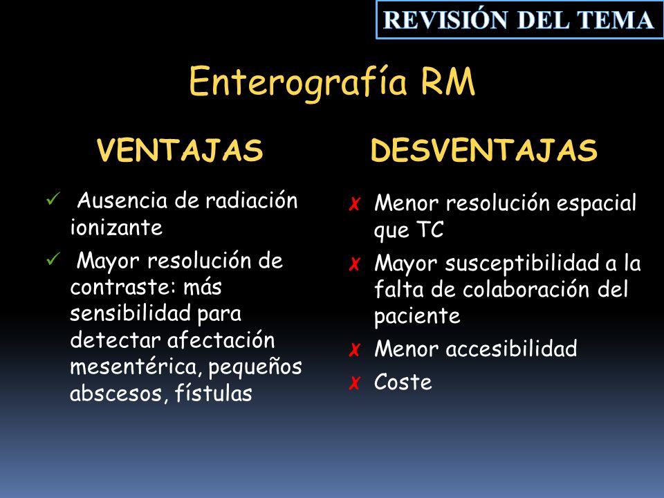 Enterografía RM VENTAJAS DESVENTAJAS REVISIÓN DEL TEMA
