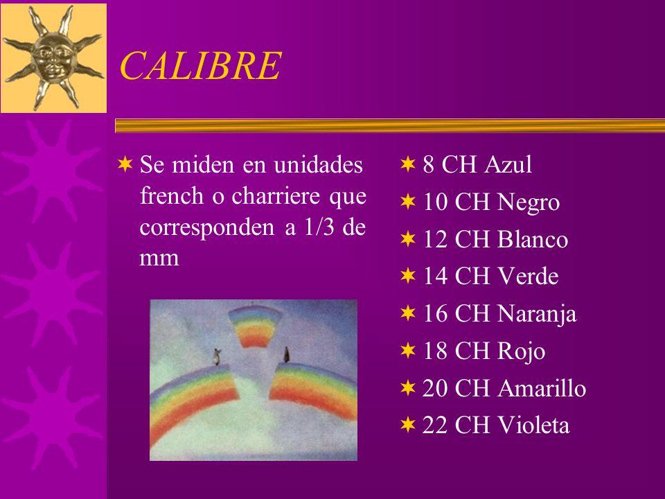 CALIBRE Se miden en unidades french o charriere que corresponden a 1/3 de mm. 8 CH Azul. 10 CH Negro.