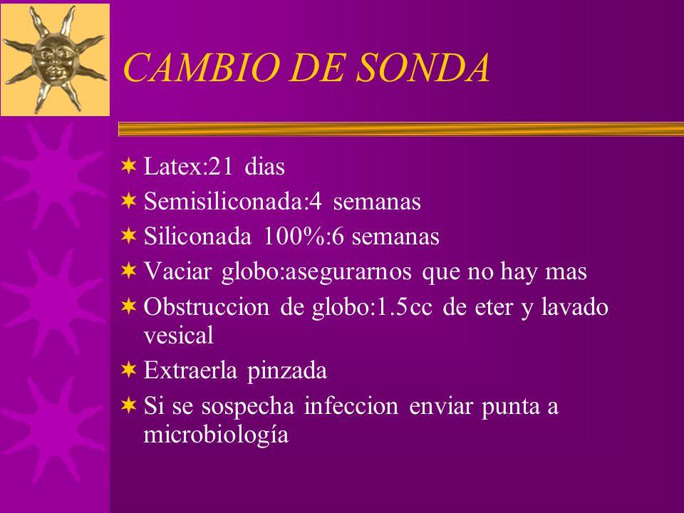 CAMBIO DE SONDA Latex:21 dias Semisiliconada:4 semanas