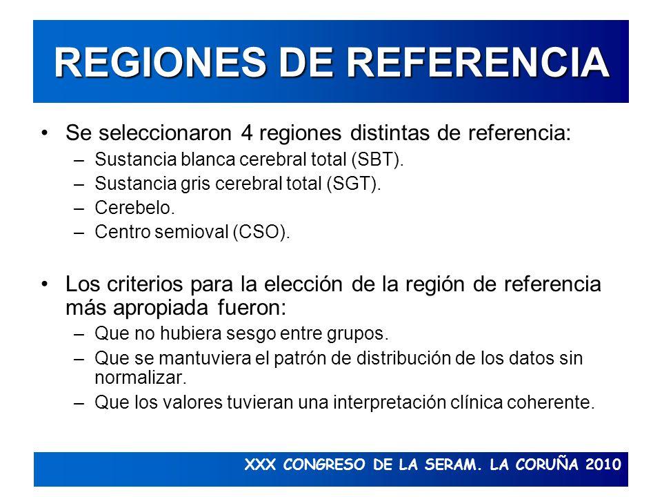 REGIONES DE REFERENCIA