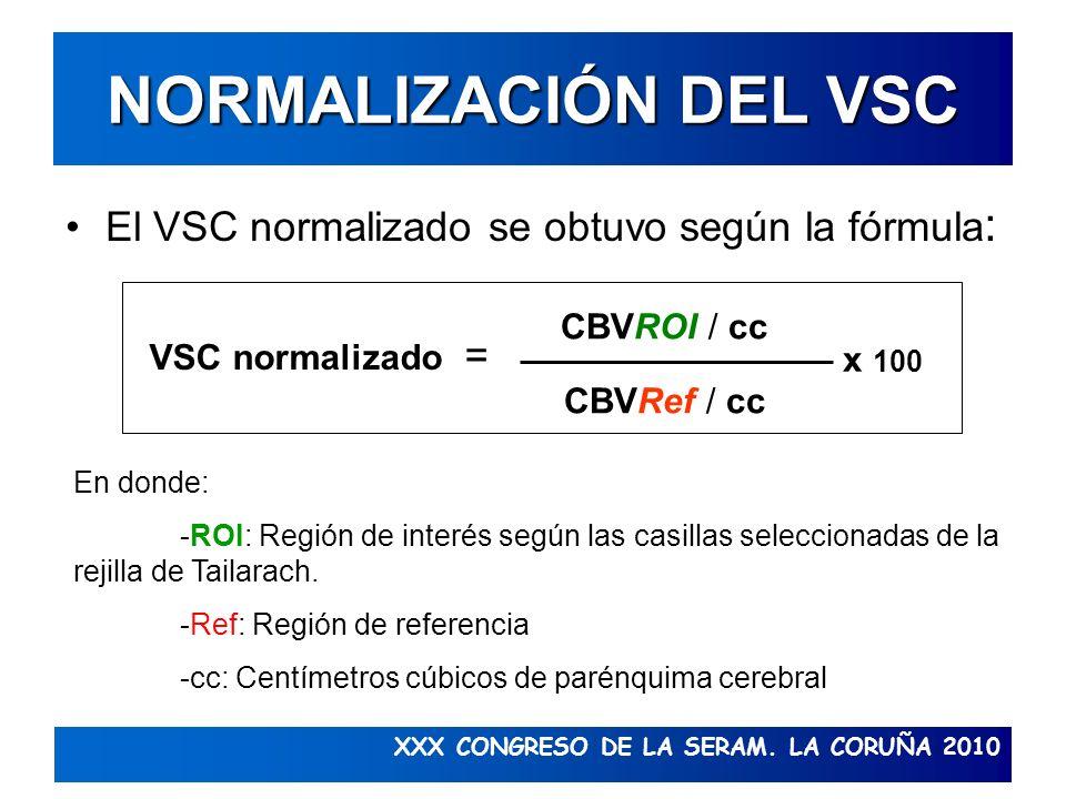 NORMALIZACIÓN DEL VSC El VSC normalizado se obtuvo según la fórmula: