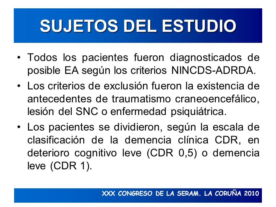 SUJETOS DEL ESTUDIO Todos los pacientes fueron diagnosticados de posible EA según los criterios NINCDS-ADRDA.