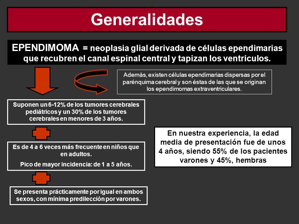 Generalidades EPENDIMOMA = neoplasia glial derivada de células ependimarias que recubren el canal espinal central y tapizan los ventrículos.