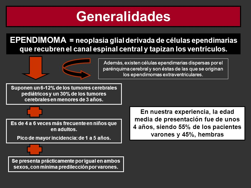 GeneralidadesEPENDIMOMA = neoplasia glial derivada de células ependimarias que recubren el canal espinal central y tapizan los ventrículos.