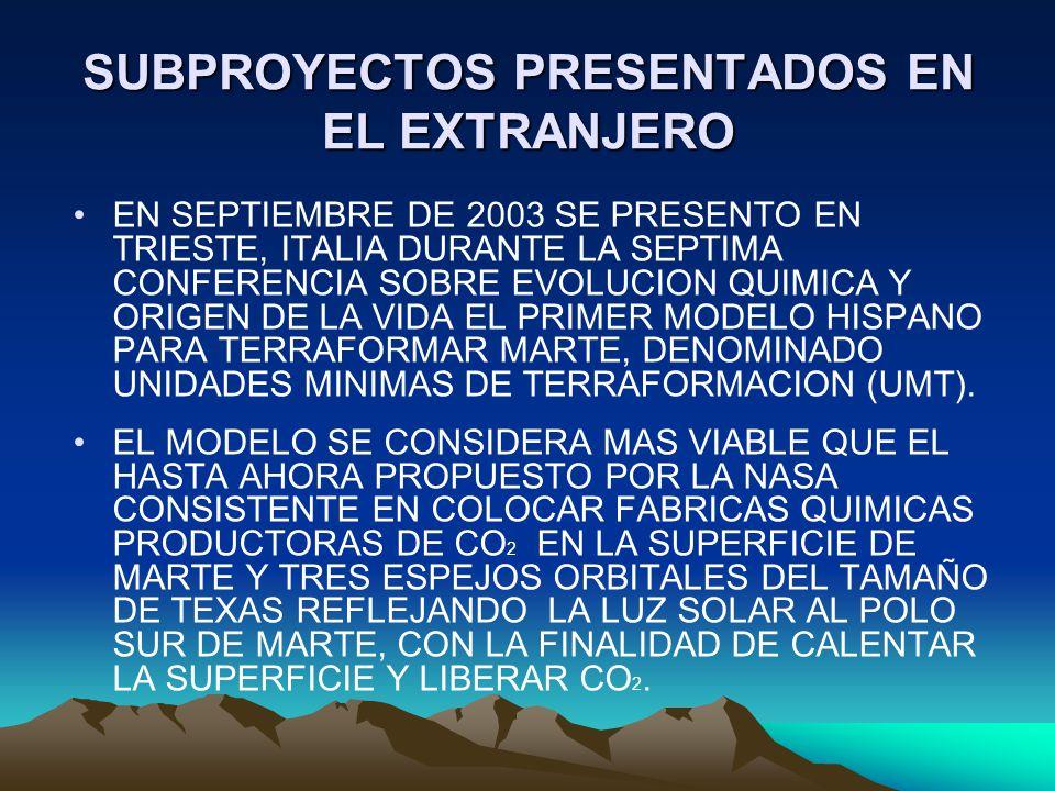 SUBPROYECTOS PRESENTADOS EN EL EXTRANJERO