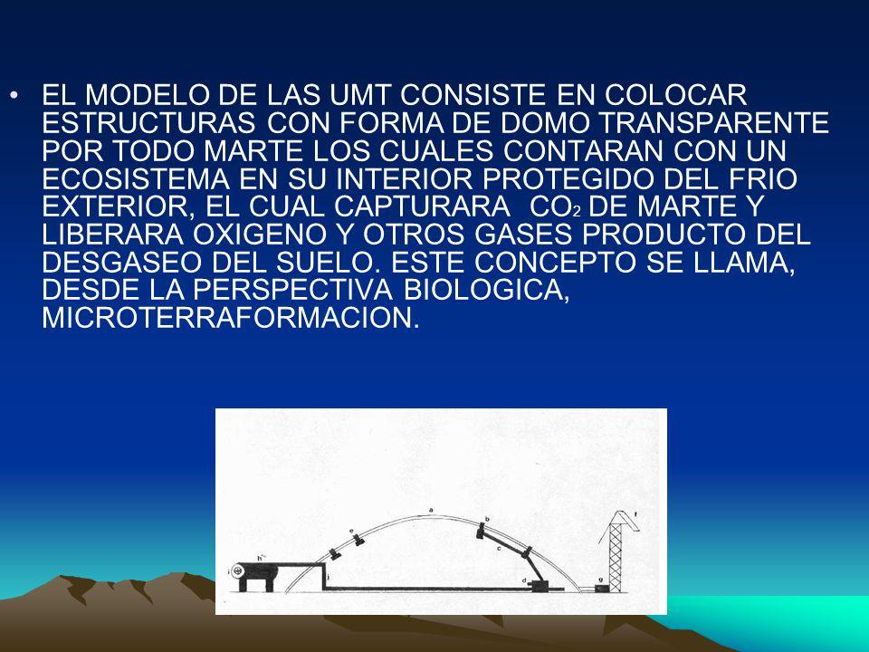 EL MODELO DE LAS UMT CONSISTE EN COLOCAR ESTRUCTURAS CON FORMA DE DOMO TRANSPARENTE POR TODO MARTE LOS CUALES CONTARAN CON UN ECOSISTEMA EN SU INTERIOR PROTEGIDO DEL FRIO EXTERIOR, EL CUAL CAPTURARA CO2 DE MARTE Y LIBERARA OXIGENO Y OTROS GASES PRODUCTO DEL DESGASEO DEL SUELO.
