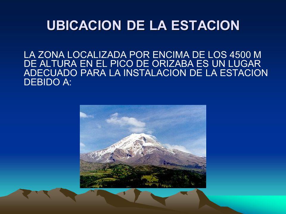 UBICACION DE LA ESTACION