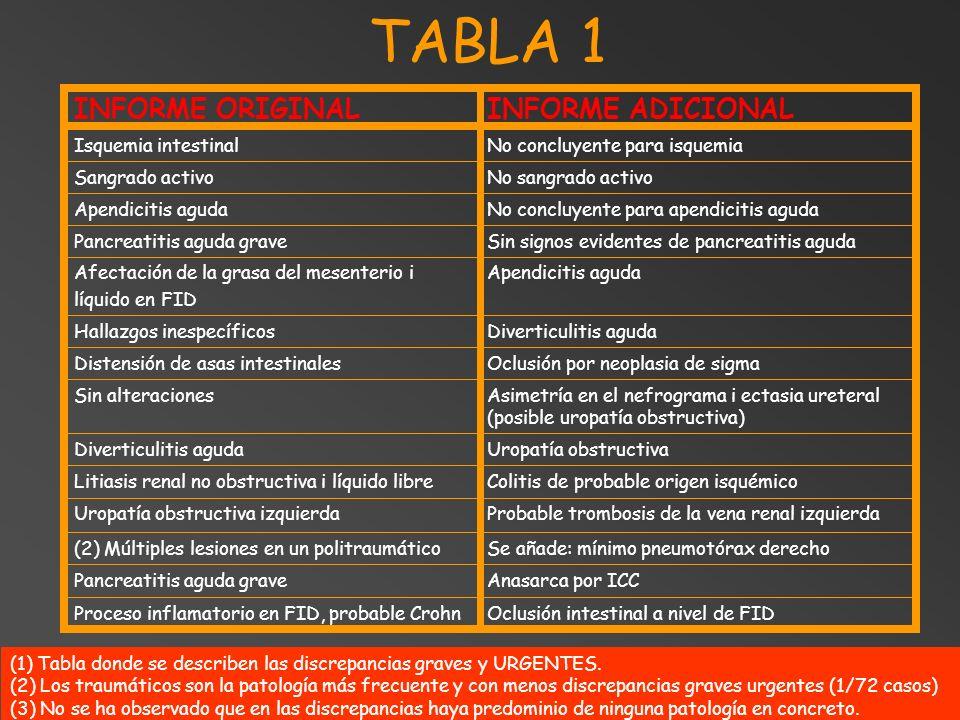 TABLA 1 INFORME ADICIONAL INFORME ORIGINAL