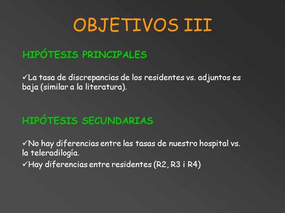 OBJETIVOS III HIPÓTESIS PRINCIPALES HIPÓTESIS SECUNDARIAS