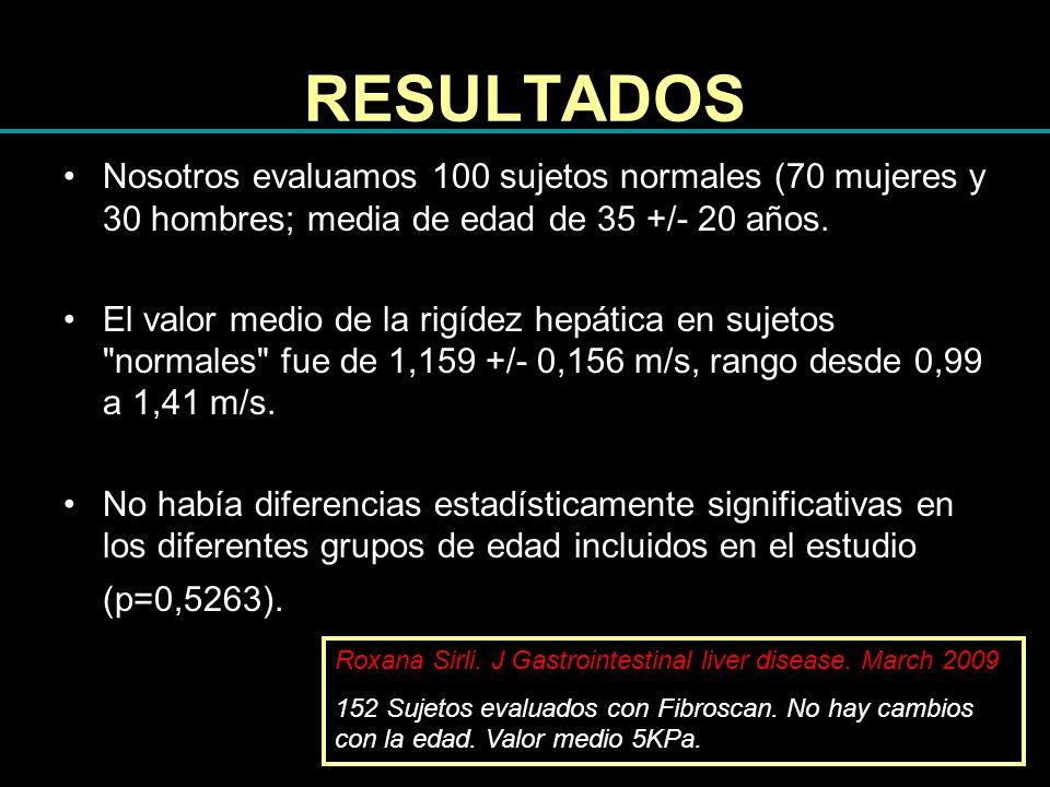 RESULTADOS Nosotros evaluamos 100 sujetos normales (70 mujeres y 30 hombres; media de edad de 35 +/- 20 años.