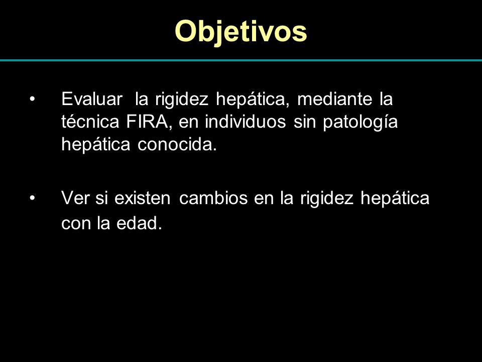 Objetivos Evaluar la rigidez hepática, mediante la técnica FIRA, en individuos sin patología hepática conocida.