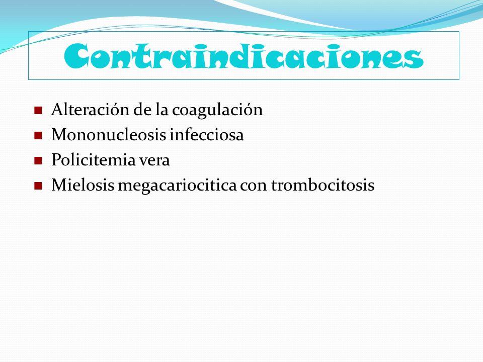 Contraindicaciones Alteración de la coagulación