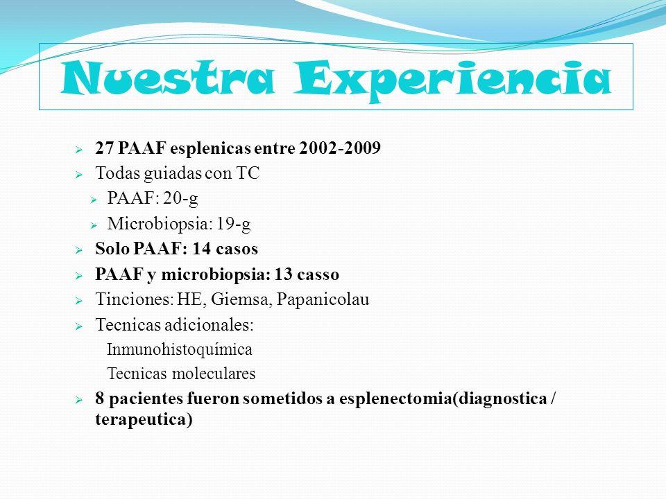 Nuestra Experiencia 27 PAAF esplenicas entre 2002-2009
