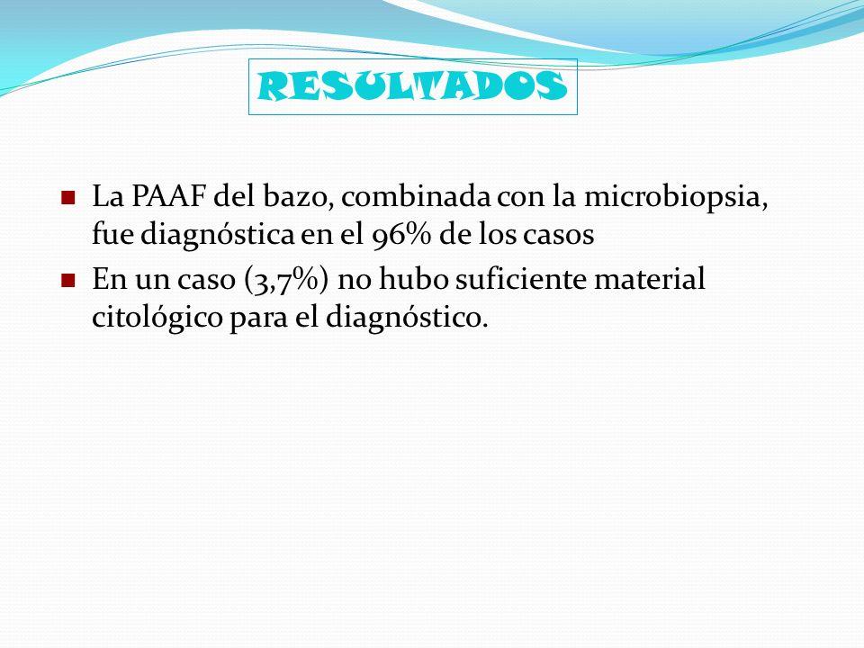 RESULTADOSLa PAAF del bazo, combinada con la microbiopsia, fue diagnóstica en el 96% de los casos.