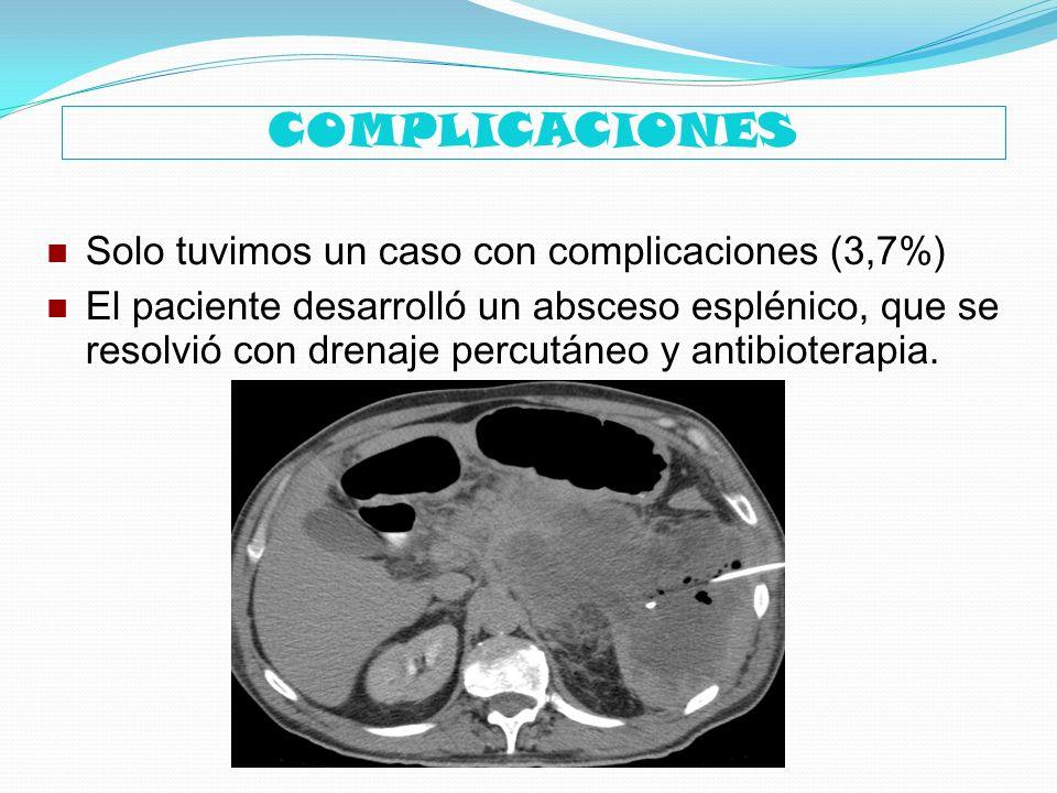 COMPLICACIONES Solo tuvimos un caso con complicaciones (3,7%)