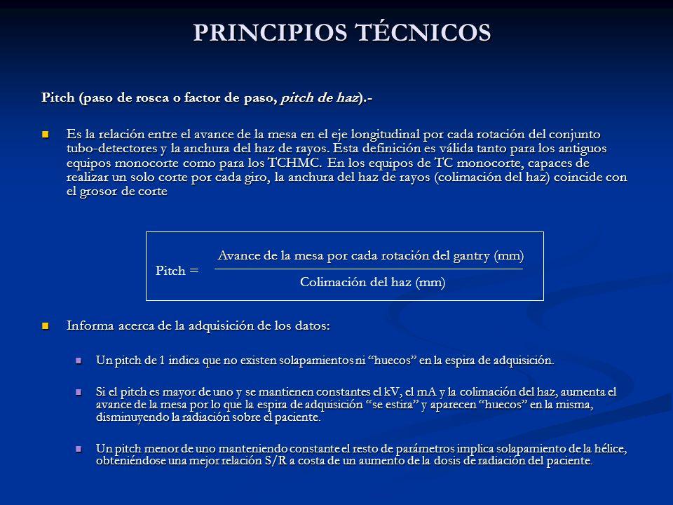 PRINCIPIOS TÉCNICOS Pitch (paso de rosca o factor de paso, pitch de haz).-
