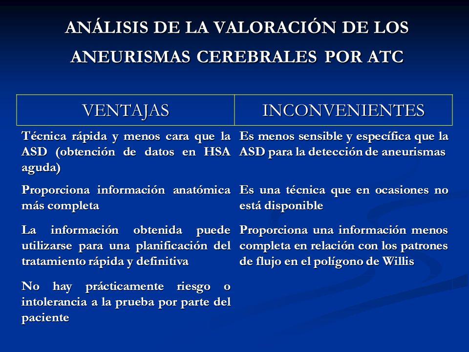 ANÁLISIS DE LA VALORACIÓN DE LOS ANEURISMAS CEREBRALES POR ATC