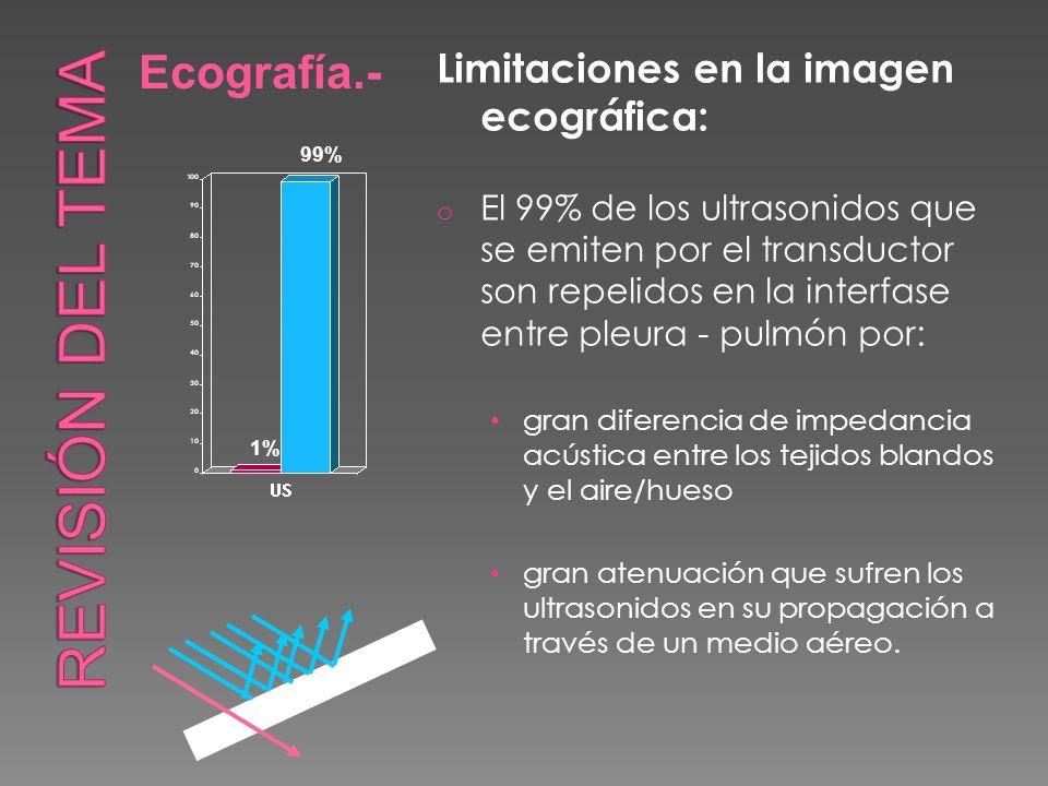 Revisión del tema Ecografía.- Limitaciones en la imagen ecográfica: