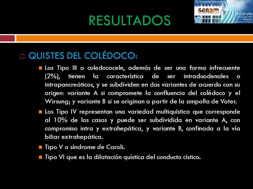 RESULTADOS QUISTES DEL COLÉDOCO: