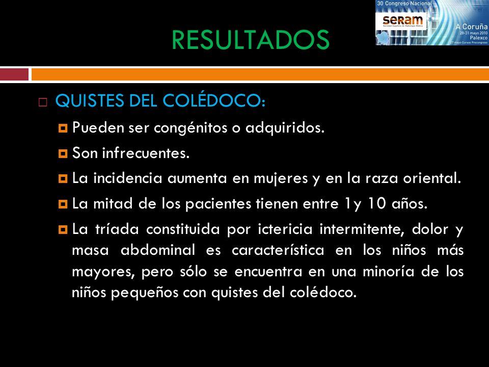 RESULTADOS QUISTES DEL COLÉDOCO: Pueden ser congénitos o adquiridos.