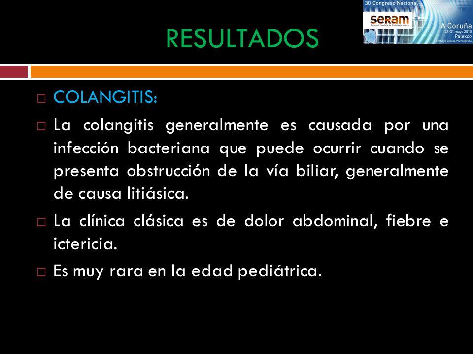 RESULTADOS COLANGITIS: