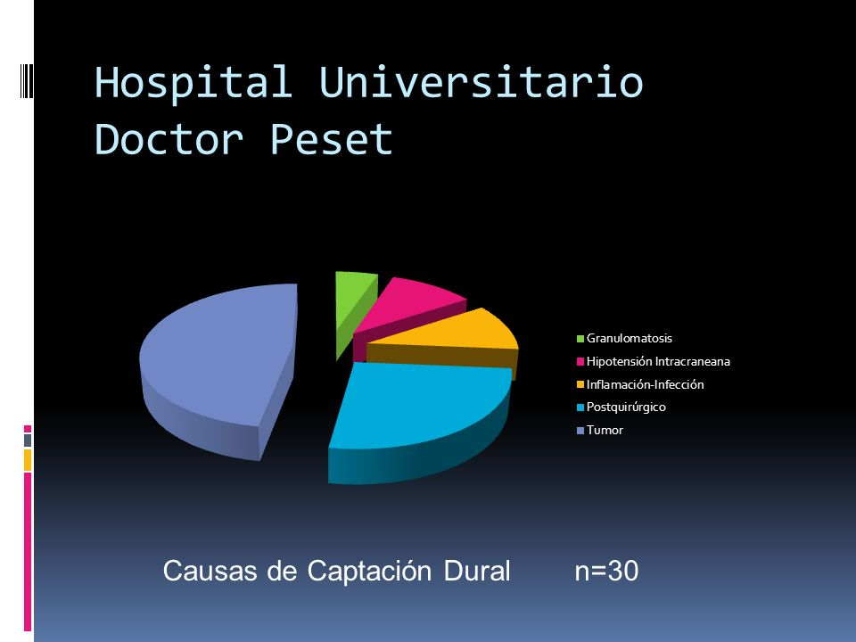 Hospital Universitario Doctor Peset