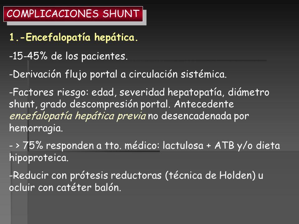 COMPLICACIONES SHUNT 1.-Encefalopatía hepática. -15-45% de los pacientes. -Derivación flujo portal a circulación sistémica.