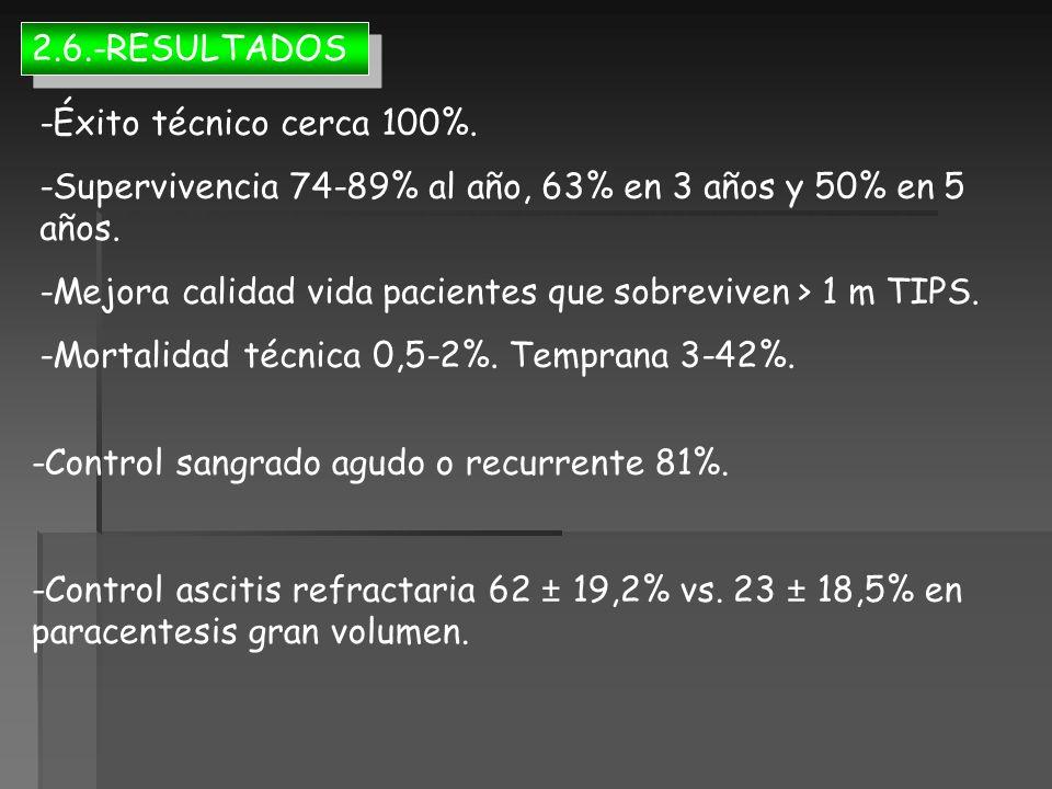2.6.-RESULTADOS -Éxito técnico cerca 100%. -Supervivencia 74-89% al año, 63% en 3 años y 50% en 5 años.