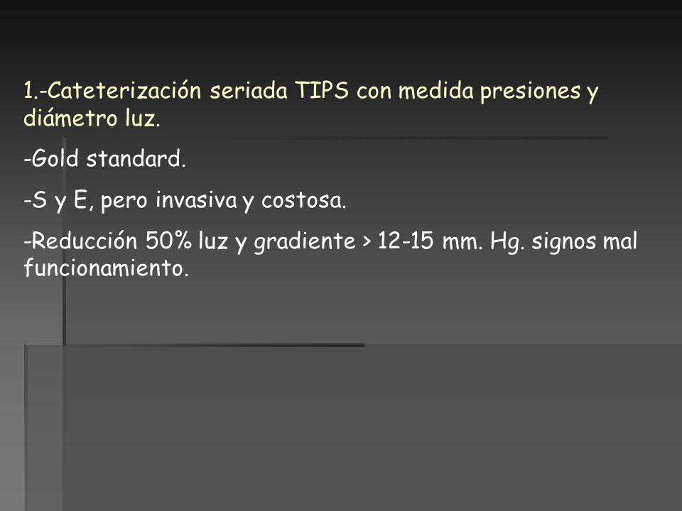 1.-Cateterización seriada TIPS con medida presiones y diámetro luz.