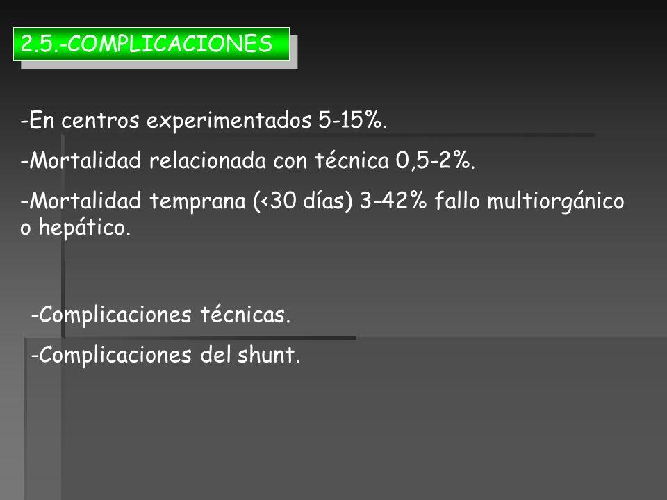 2.5.-COMPLICACIONES En centros experimentados 5-15%. Mortalidad relacionada con técnica 0,5-2%.
