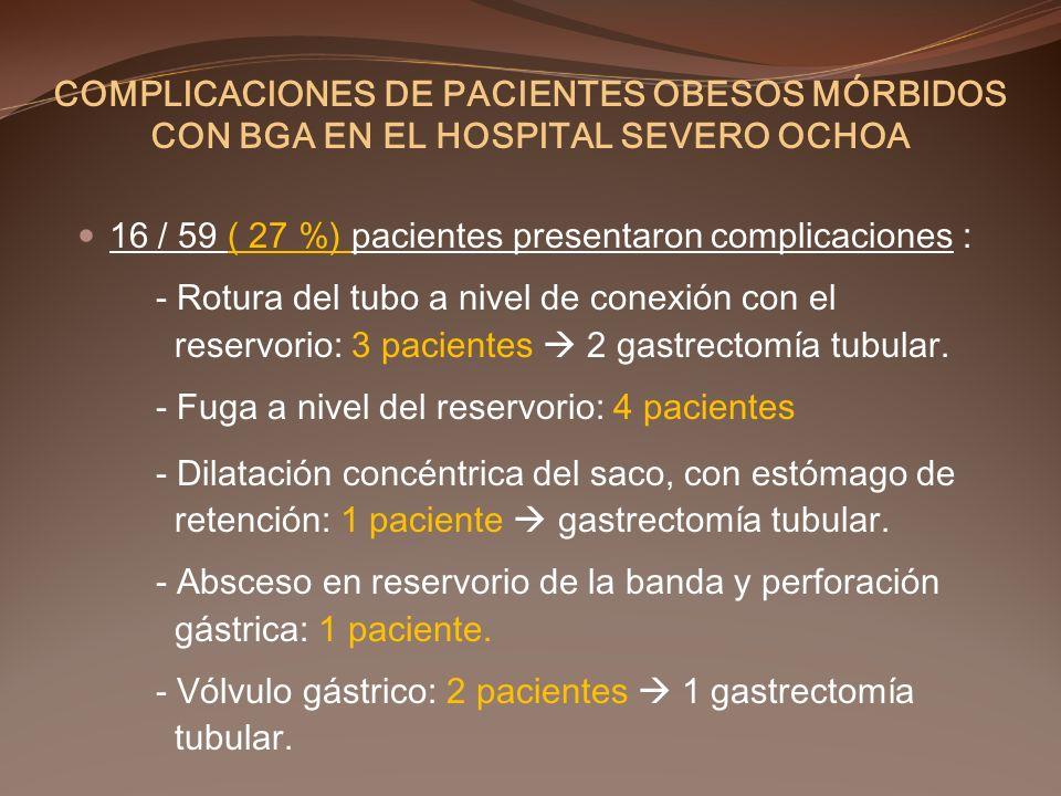 COMPLICACIONES DE PACIENTES OBESOS MÓRBIDOS CON BGA EN EL HOSPITAL SEVERO OCHOA