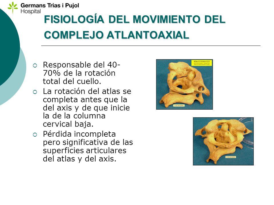 FISIOLOGÍA DEL MOVIMIENTO DEL COMPLEJO ATLANTOAXIAL