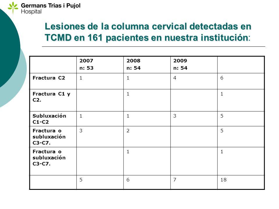 Lesiones de la columna cervical detectadas en TCMD en 161 pacientes en nuestra institución: