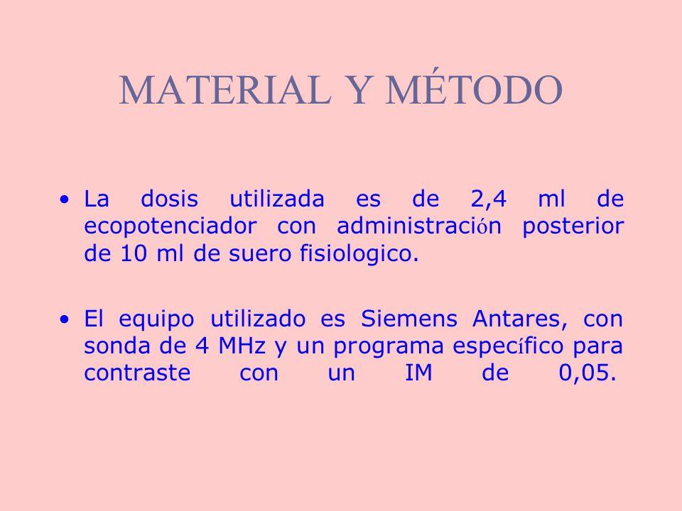 MATERIAL Y MÉTODO La dosis utilizada es de 2,4 ml de ecopotenciador con administración posterior de 10 ml de suero fisiologico.