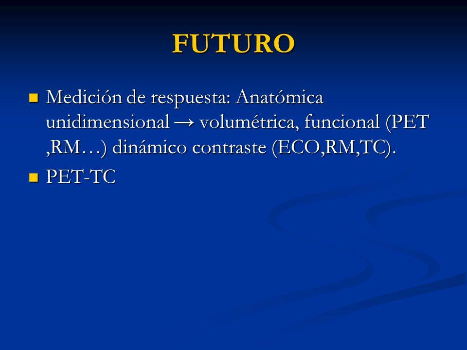 FUTURO Medición de respuesta: Anatómica unidimensional → volumétrica, funcional (PET ,RM…) dinámico contraste (ECO,RM,TC).