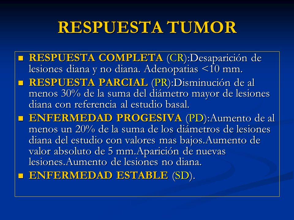 RESPUESTA TUMOR RESPUESTA COMPLETA (CR):Desaparición de lesiones diana y no diana. Adenopatias <10 mm.