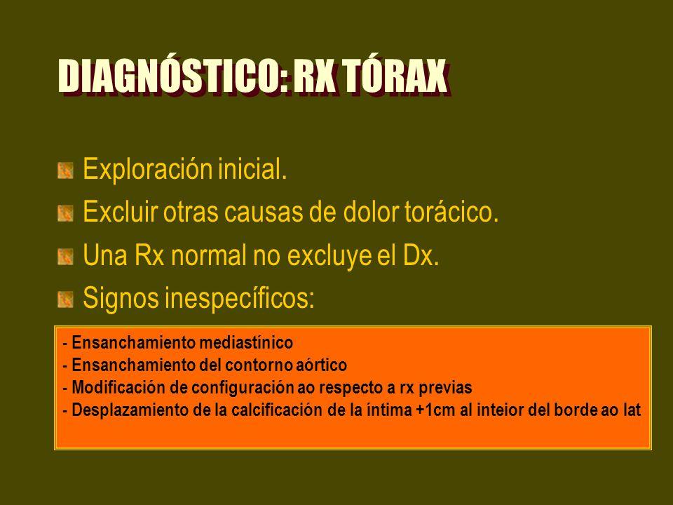 DIAGNÓSTICO: RX TÓRAX Exploración inicial.