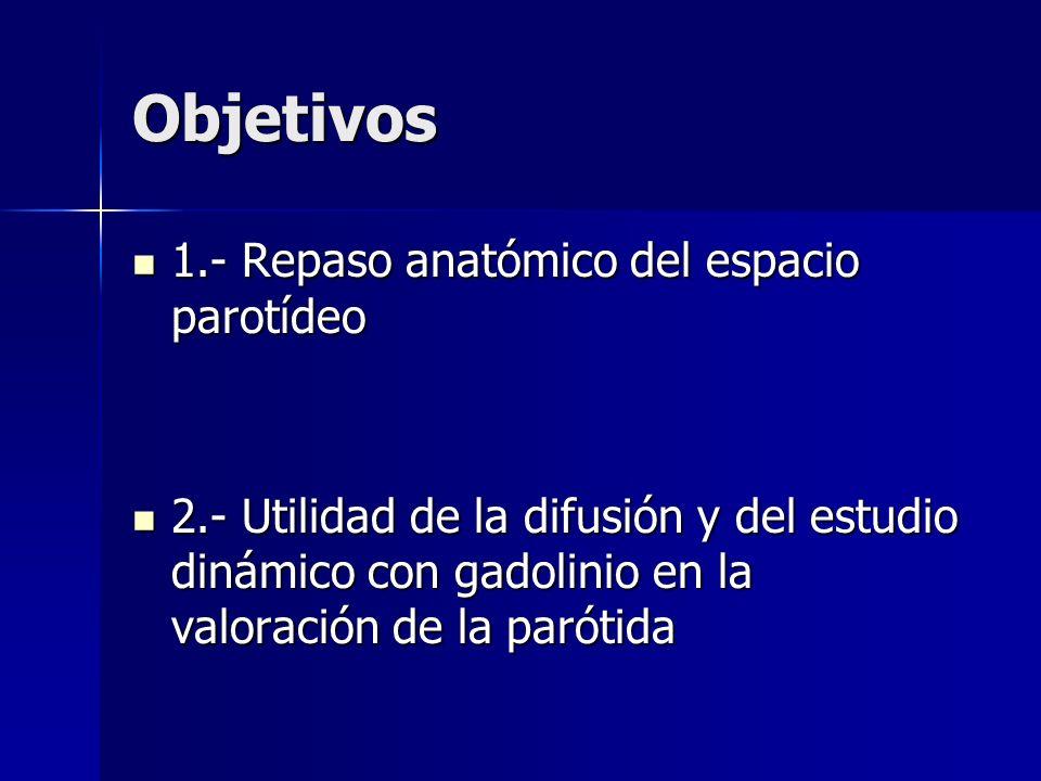 Objetivos 1.- Repaso anatómico del espacio parotídeo